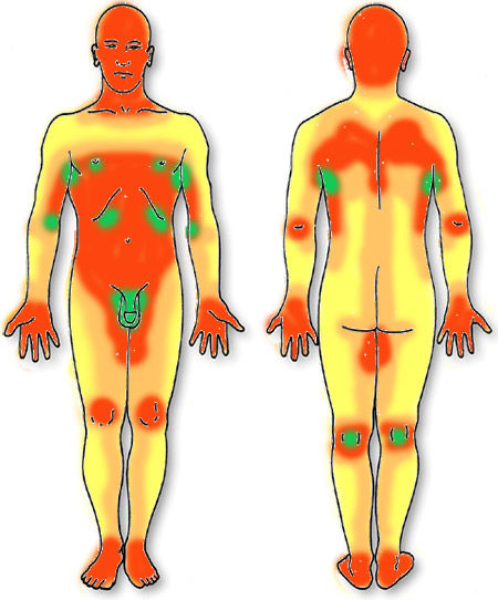 tattoo-pain-body-chart