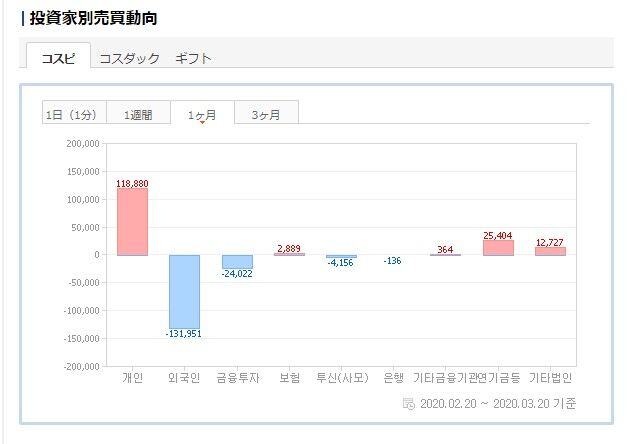 韓国 デフォルト 韓国が破産すると具体的にどうなるの?3|二日市保養所