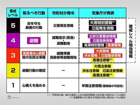 特別警報が出ている岐阜県のパチンコ屋さんが注意喚起「パチンコは何時でもできる。命を優先した行動を」