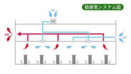 パチンコホールの換気実証実験 (2)