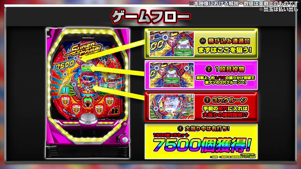 『Pスーパーコンビα7500』 (2)