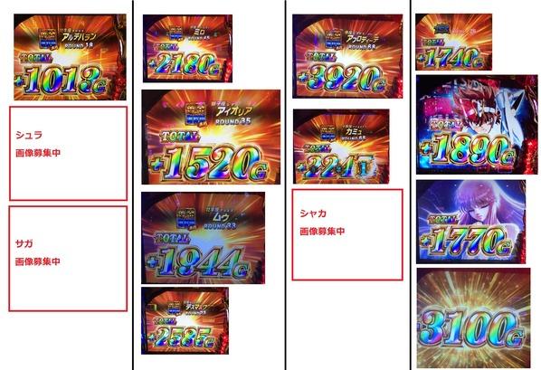 聖闘士星矢日本記録(仮)