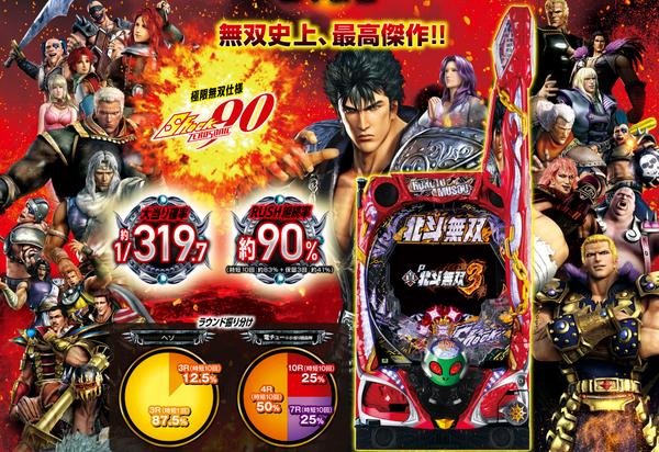 【画像あり】P真北斗無双3で約8万発!!めちゃくちゃ楽しそうなデータが早速登場www