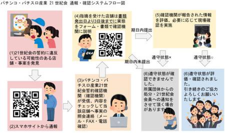 21seiki_20201006-600x354