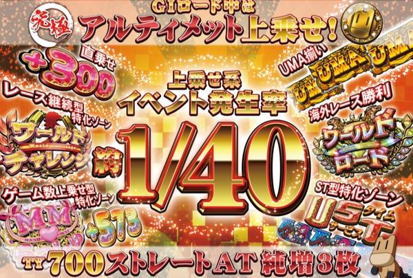 G1優駿倶楽部3の営業資料が公開!G1ロード中は上乗せ系イベント発生率1/40