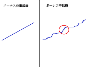 A+ART