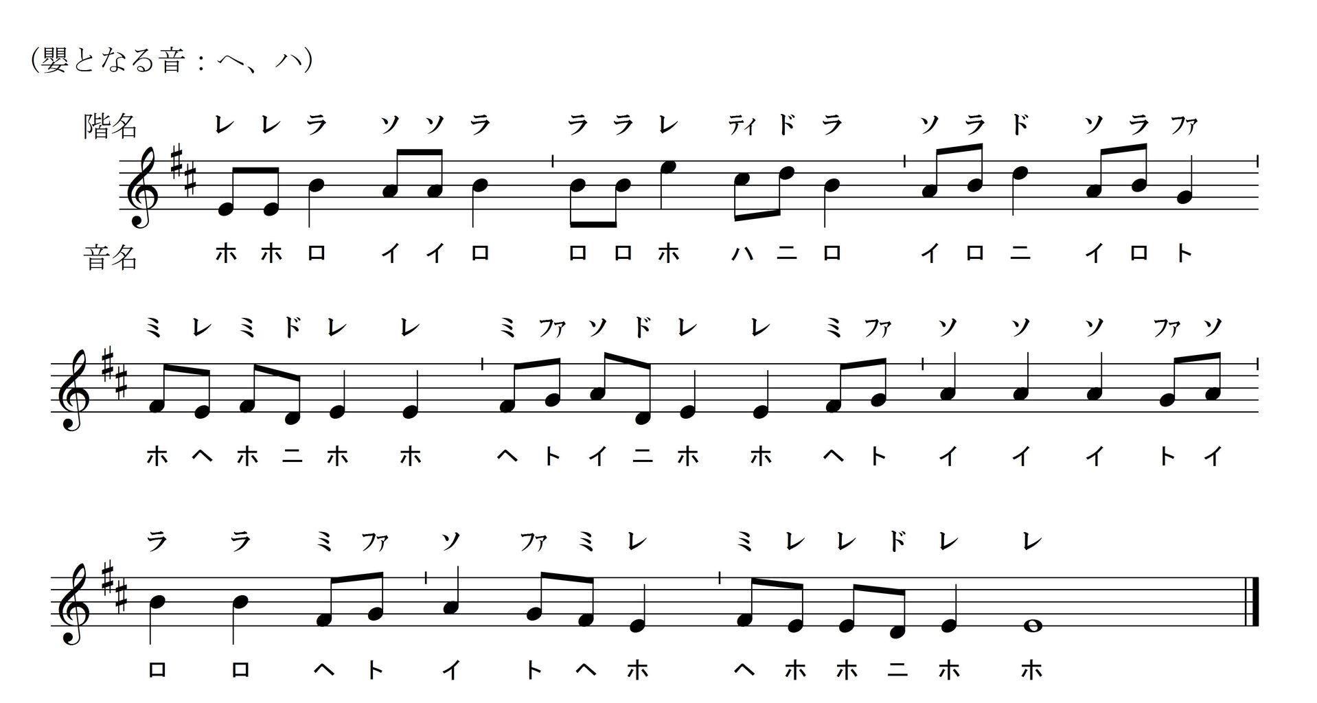 喜びの歌 (KAT-TUNの曲)