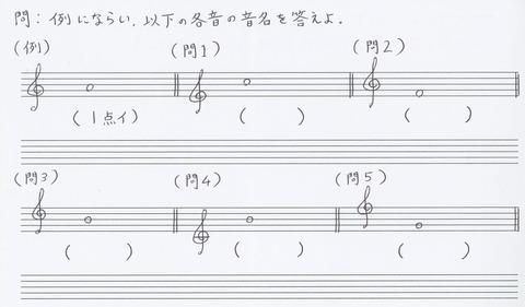 音高表記法の基礎の理解のために