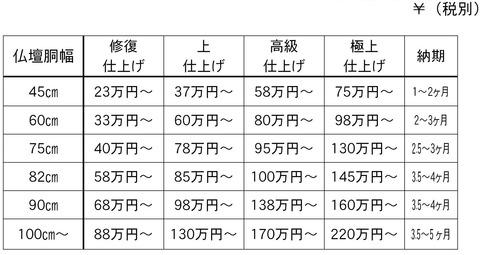 仏壇洗濯表201509TR1