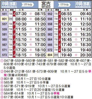 201910_JAL_OKA-MMY_Timetable