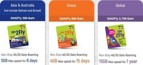 SIM2Fly_Card
