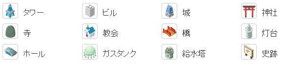 「ビル」「タワー」「神社」「寺」「教会」「橋」「灯台」「城」「ホール」「ガスタンク」「給水塔」「史跡」
