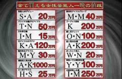 芸能人一晩のお値段リスト 一晩1000万円の清純派女優とは!?
