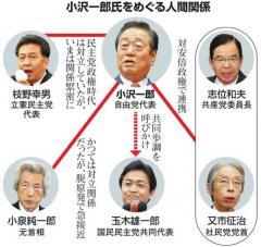議員歴49年、小沢一郎氏の「最後の挑戦」 増す存在感