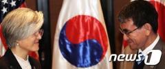 徴用工勝訴 日韓外相が電話会談「未来指向に向けた協力持続」