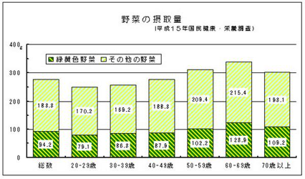 """ブログ de 授業  """"2018-19シーズン"""""""