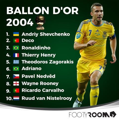 2004 ballon dor