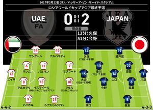 日本が大一番で完勝!今野が、久保が、UAEの地で躍動