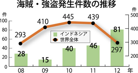 2013-02-08-01-30-09_2