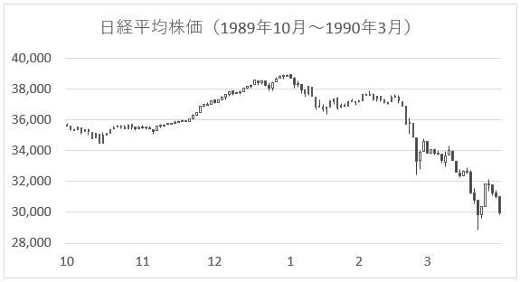 日経平均株価-1