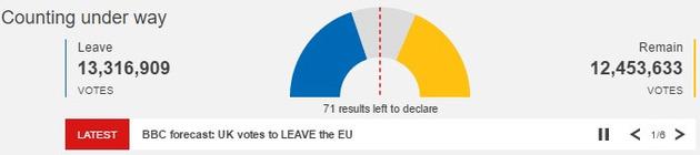bbc-referendum-20160624-1245