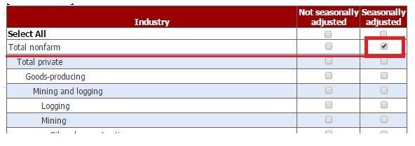 米国雇用統計ヒストリカルデータ1