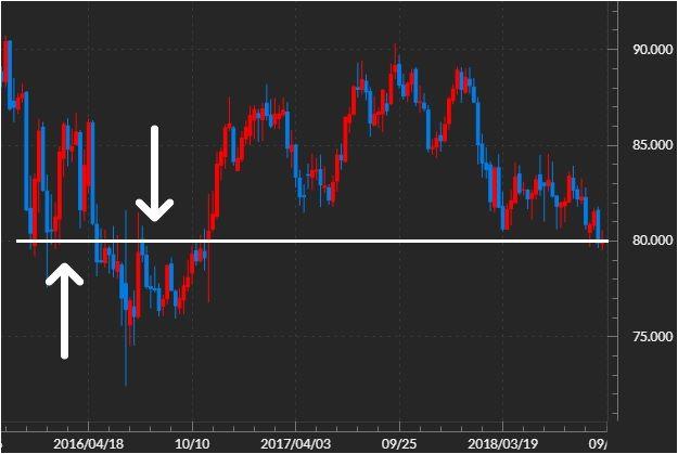 audjpy-chart-2