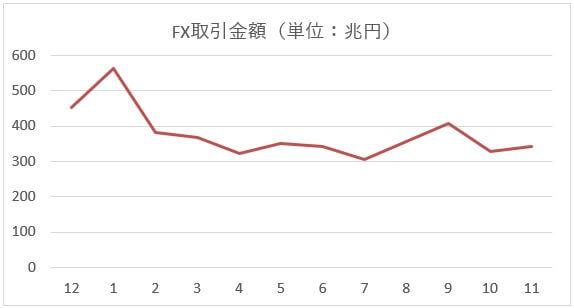 fx-volume-2