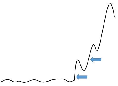 チャート例2