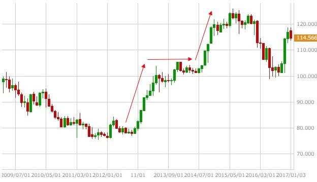 usdjpy-chart-4