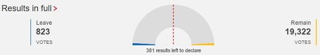 bbc-referendum-20160624-1
