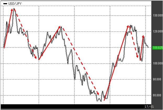 usdjpy-chart-2