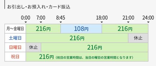 hiroshima_fee