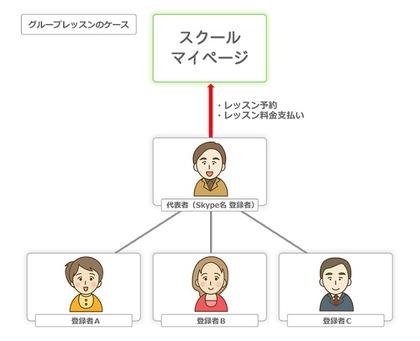 reason-group