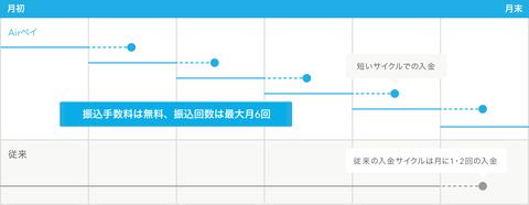 price-schedule