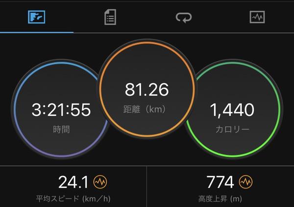 ride-21
