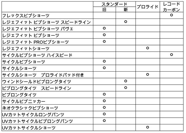 pad_hikaku2-04