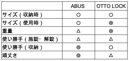 abus_20