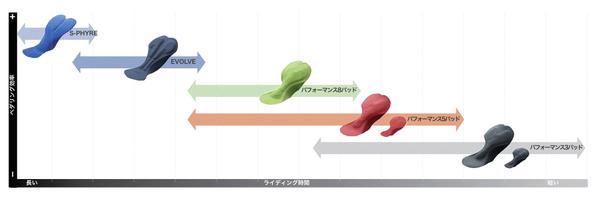 pad_hikaku2-01