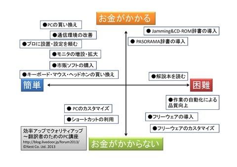 Forum2013_Chart