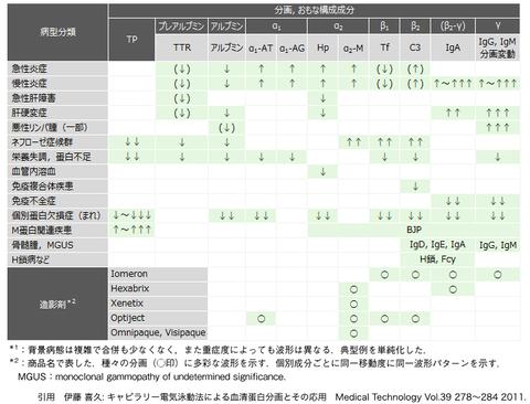 スクリーンショット 2020-04-03 13.01.24