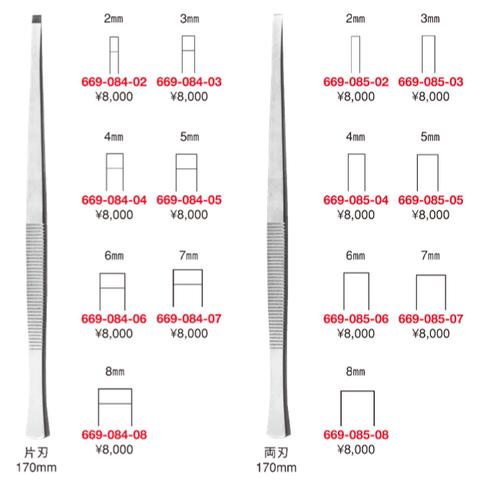 脊椎手術用の骨ノミ、両刃と片刃の好みと使い分けのまとめ