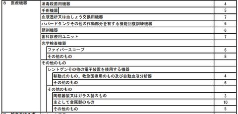 スクリーンショット 2021-02-03 21.35.20