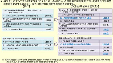 スクリーンショット 2021-02-13 15.15.01