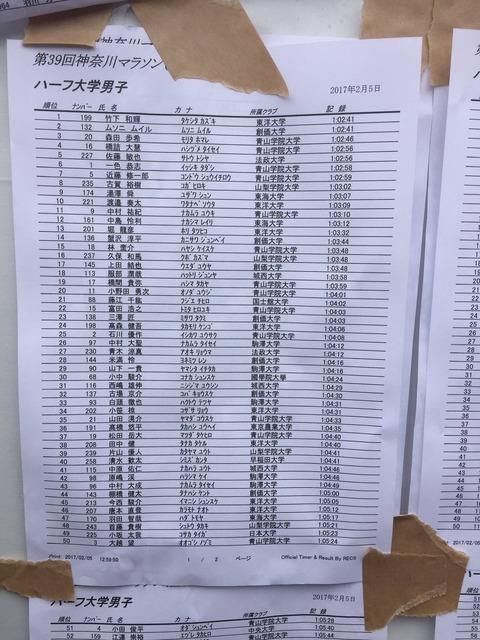 神奈川マラソン大学男子結果
