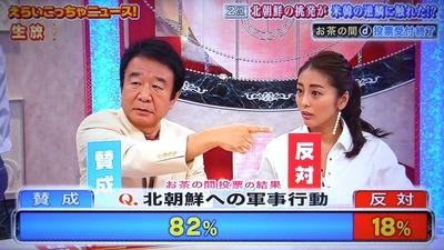 視聴者アンケート1