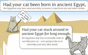 猫の起原は古代エジプトで、古代エジプトでは猫を崇拝していました