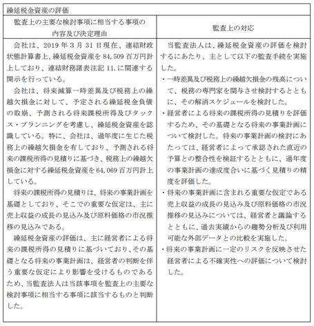 三菱ケミカル_KAM(4)