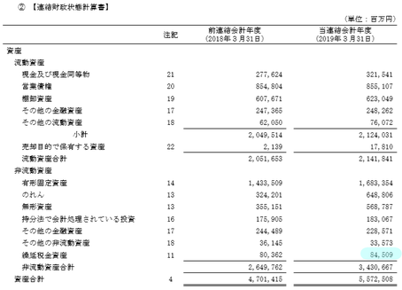三菱ケミカル_KAM(4-4)