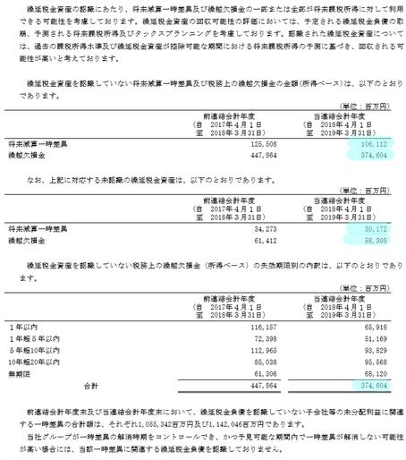 三菱ケミカル_KAM(4-3)